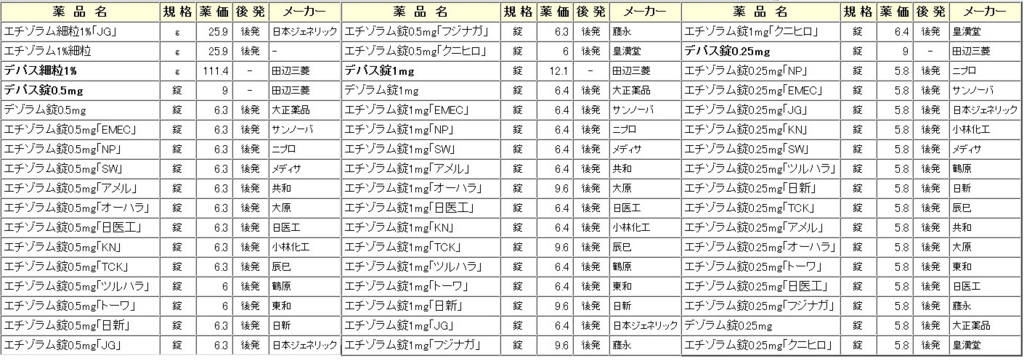 f:id:otsushiki77:20170413221504j:plain