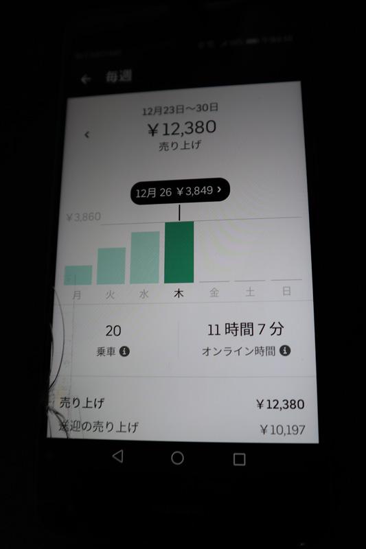 f:id:otsushiki77:20191226212208j:plain