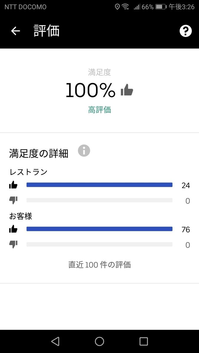 f:id:otsushiki77:20200318153309j:plain