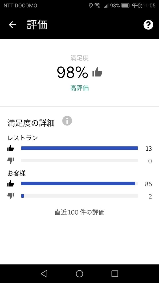 f:id:otsushiki77:20200715233817j:plain