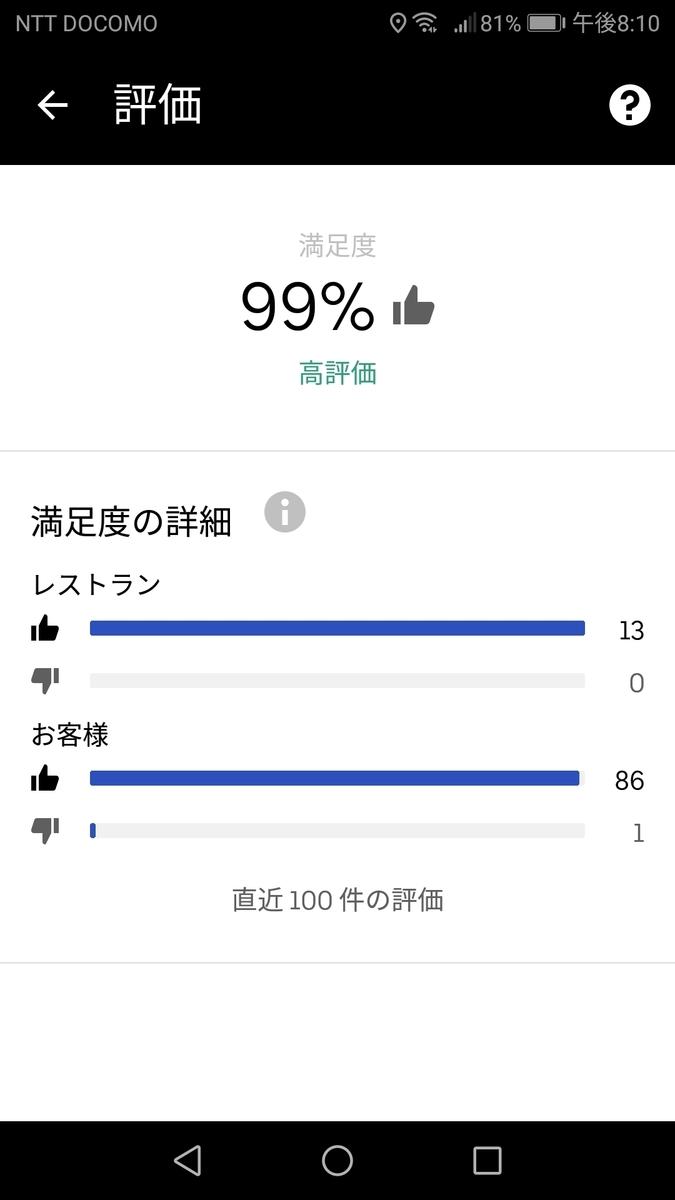 f:id:otsushiki77:20200716201239j:plain