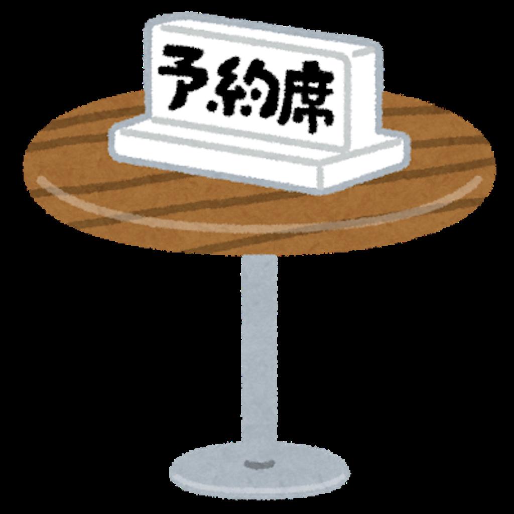 f:id:otsuyu25:20171029011222p:image
