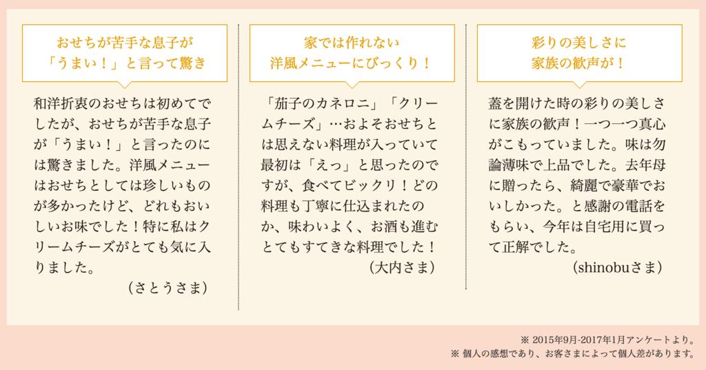 f:id:otsuyu425:20171019023007p:plain
