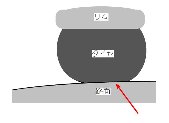 f:id:otto-M:20200601222803p:plain