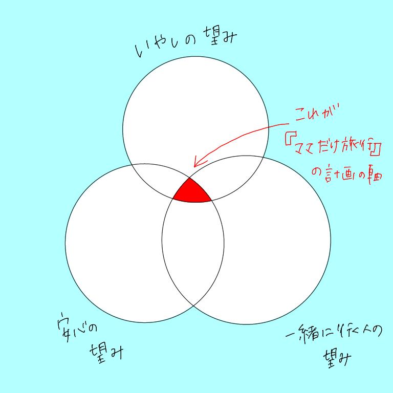 f:id:otto-ni-nayamu:20200116205659p:plain