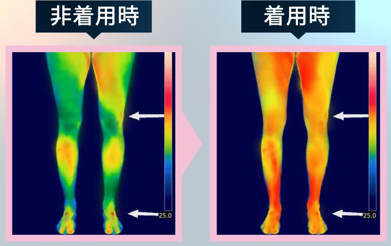 ビューティレッグチェンジ着用時のサーモグラフィー比較画像