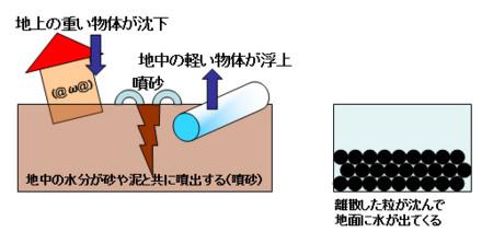 f:id:ottyanko:20110321195242j:image:left