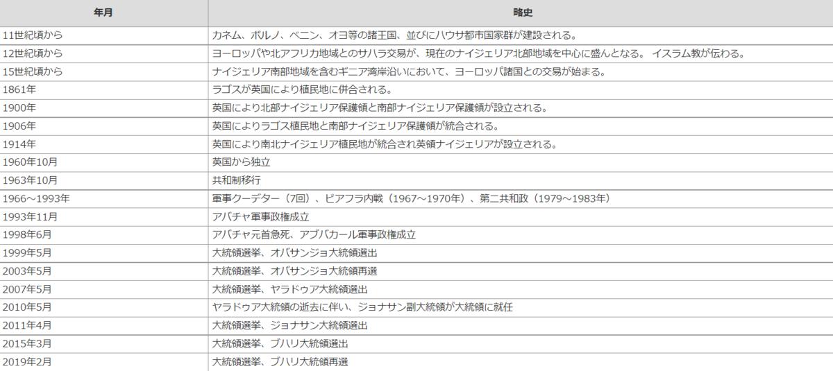 f:id:otyanoma369:20210707050009p:plain