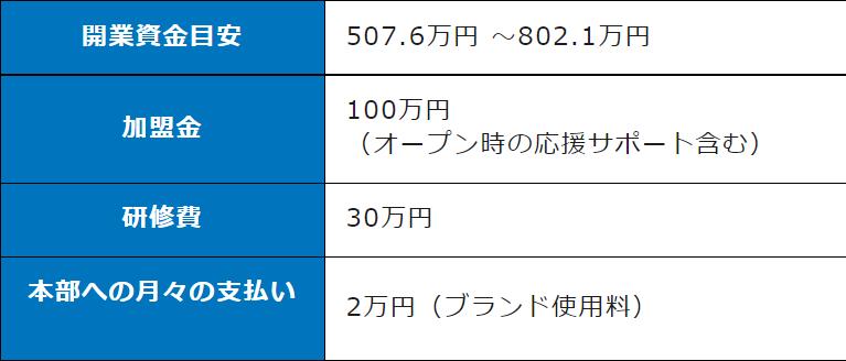 f:id:otyanoma369:20210719195129p:plain
