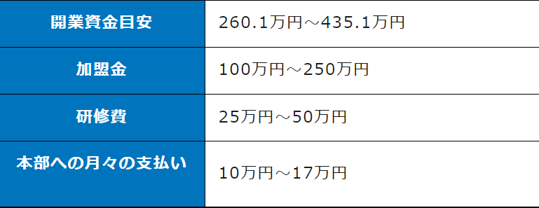 f:id:otyanoma369:20210719195308p:plain
