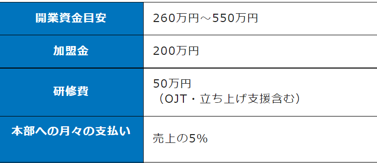 f:id:otyanoma369:20210719195736p:plain
