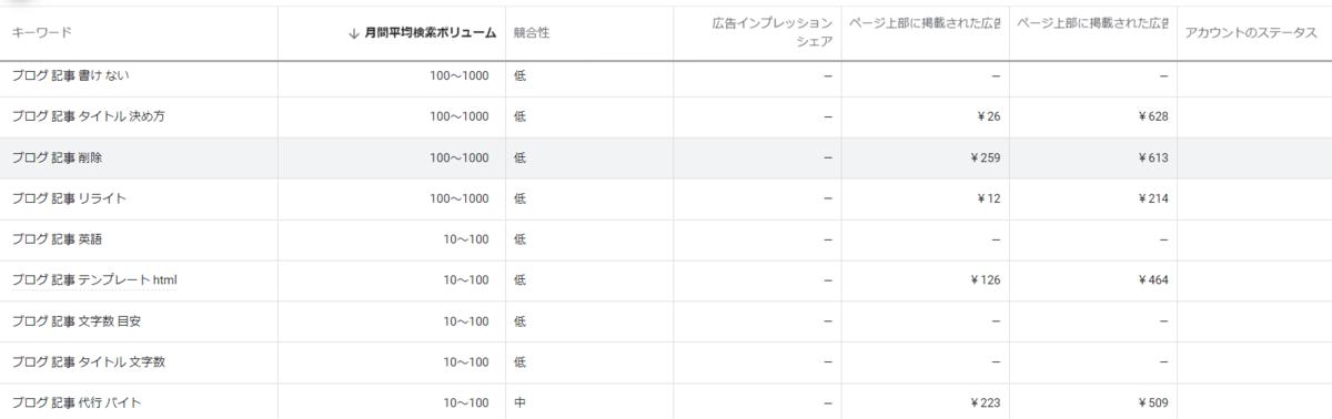f:id:otyanoma369:20210727194501p:plain
