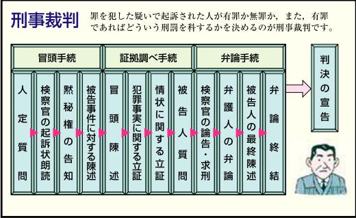 f:id:ouchi-ai:20181221171254p:plain