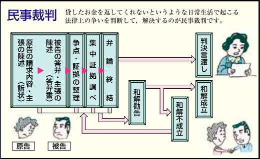 f:id:ouchi-ai:20181221171316p:plain