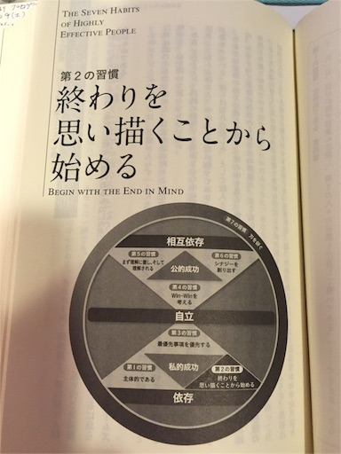 f:id:ouchi-kokoro:20170627093651j:image
