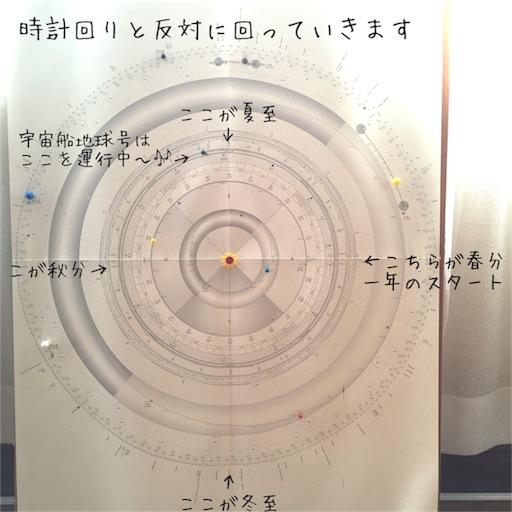 f:id:ouchi-kokoro:20170705071643j:plain