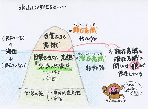 f:id:ouchi-kokoro:20170910145025j:plain