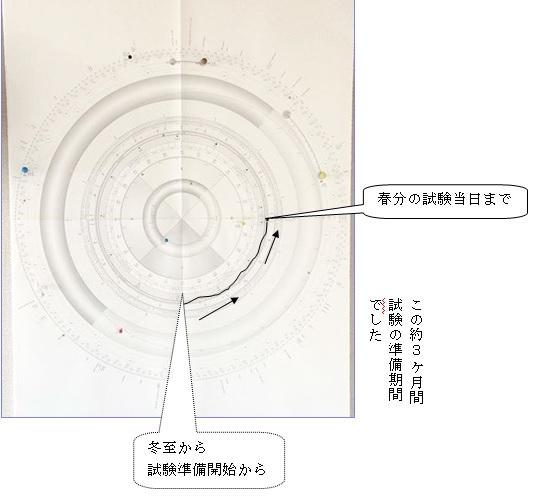 f:id:ouchi-kokoro:20171120012617j:plain