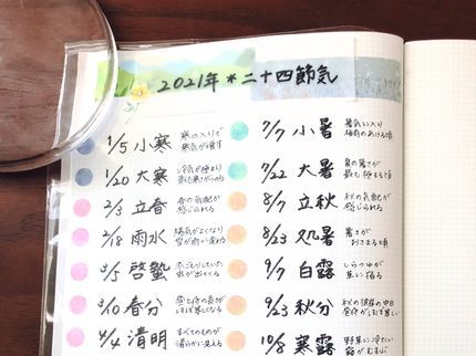 f:id:ouchibiyori:20210225211411j:plain