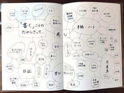 f:id:ouchibiyori:20210308184324j:plain