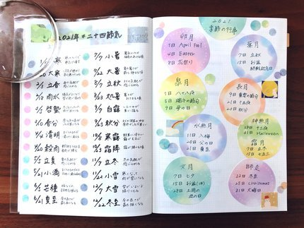 f:id:ouchibiyori:20210329191647j:plain