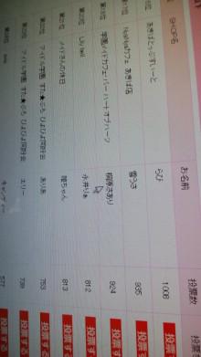 さありん★れぼりゅーしょん-110911_1532~01.jpg