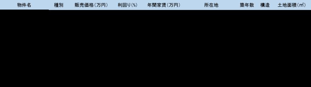 f:id:ouda12-12:20180924201204p:plain
