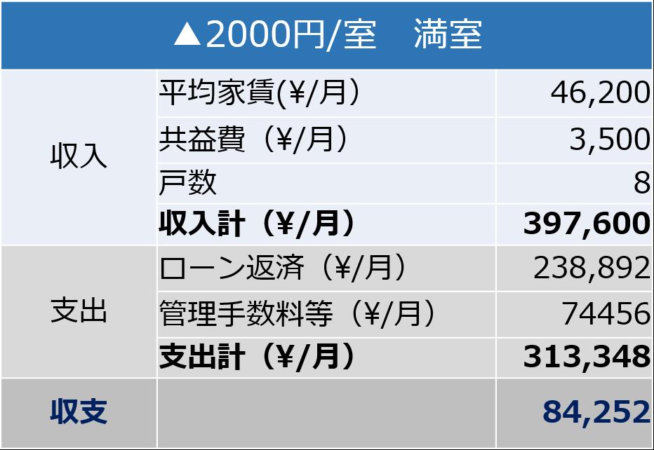 f:id:ouda12-12:20181001211118p:plain