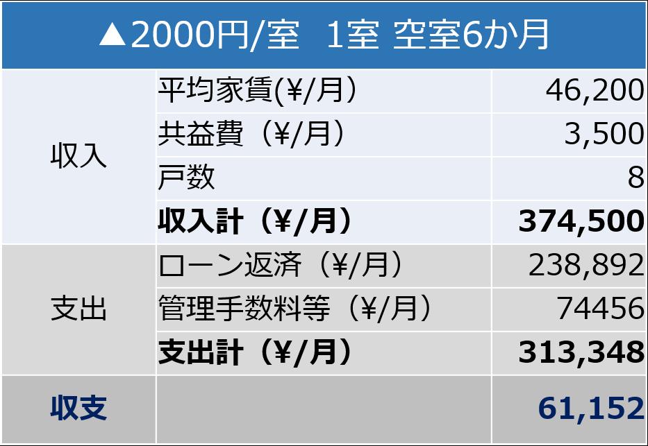 f:id:ouda12-12:20181001211532p:plain