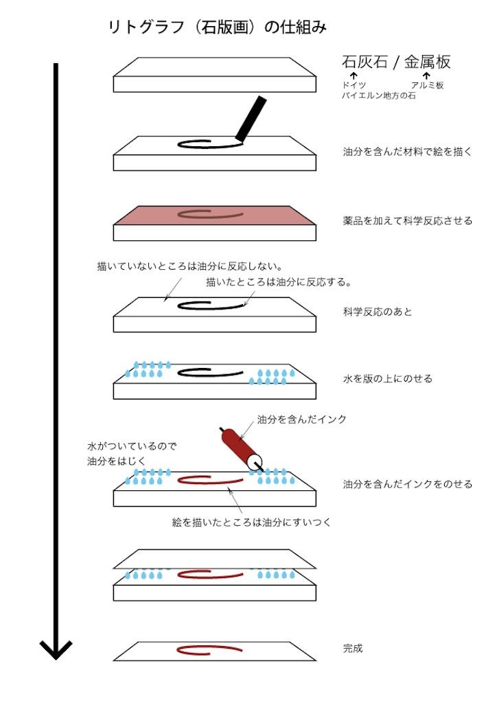 f:id:oufukubinta:20170828092708j:image