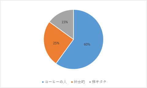 f:id:oujiro_coffee:20181209104307p:plain