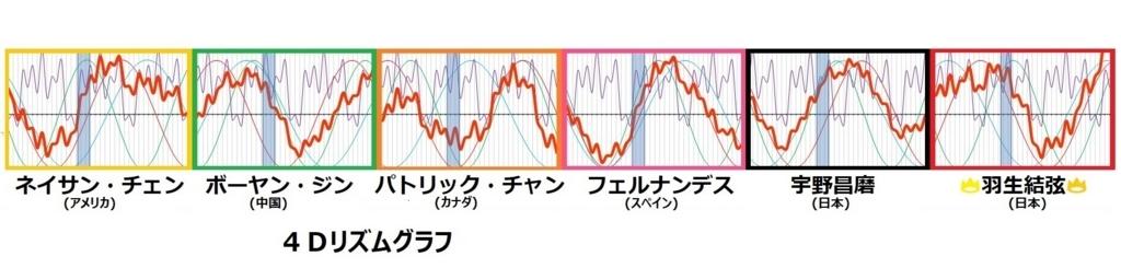 f:id:ouka-miraigaku:20180226170327j:plain