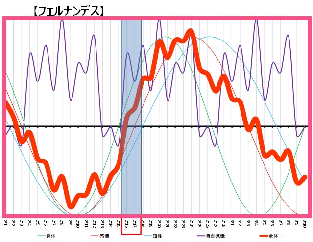 f:id:ouka-miraigaku:20180226170947j:plain