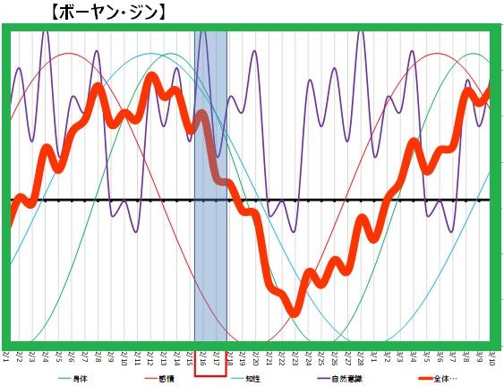 f:id:ouka-miraigaku:20180226171648j:plain