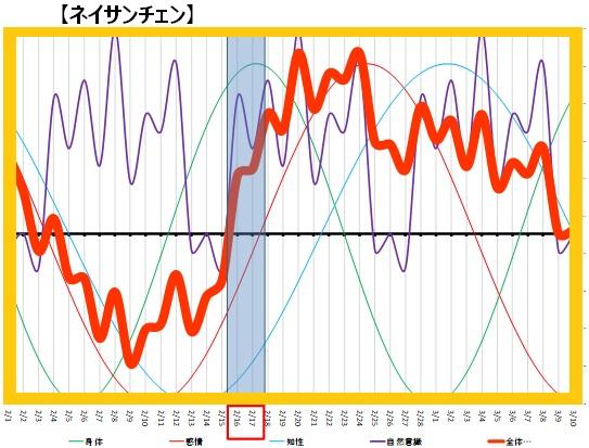 f:id:ouka-miraigaku:20180226172054j:plain
