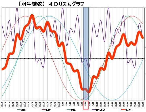 f:id:ouka-miraigaku:20180226173404j:plain