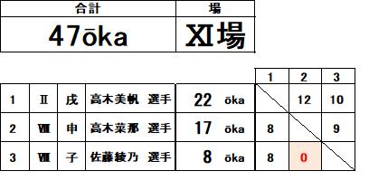 f:id:ouka-miraigaku:20180227175351p:plain