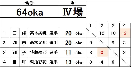 f:id:ouka-miraigaku:20180227175529p:plain