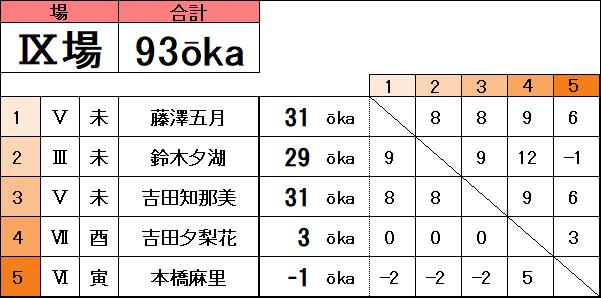 f:id:ouka-miraigaku:20180228142302p:plain