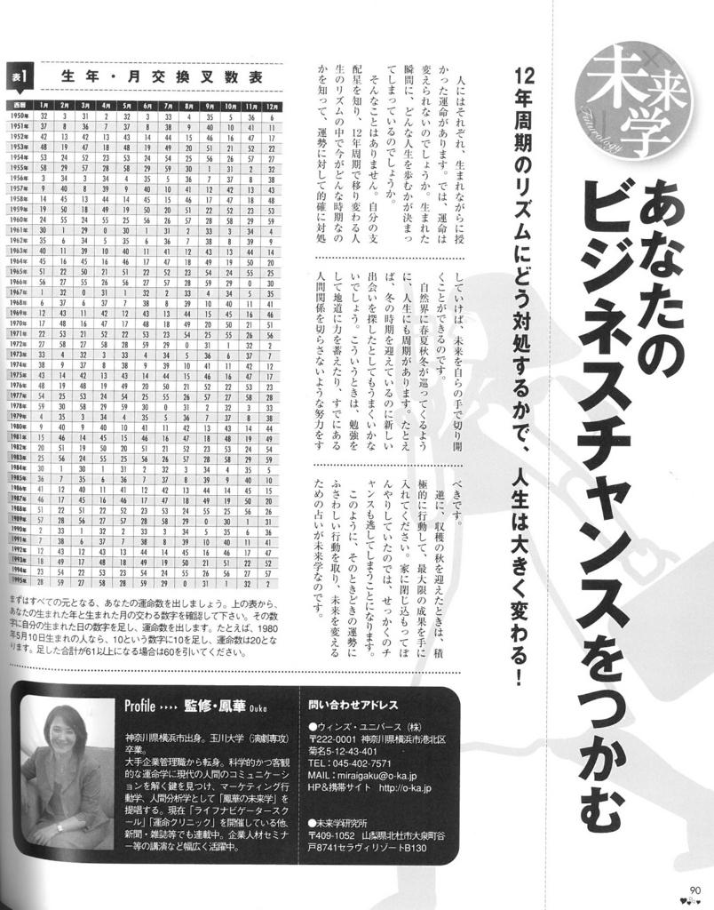 f:id:ouka-miraigaku:20180301112338j:plain