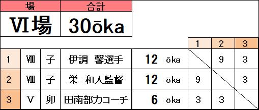 f:id:ouka-miraigaku:20180302151216p:plain