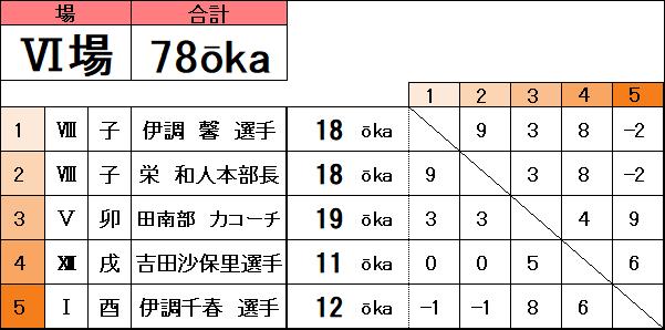 f:id:ouka-miraigaku:20180302151255p:plain