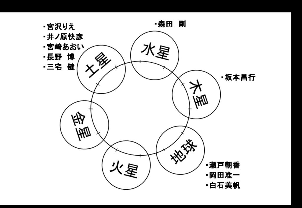 f:id:ouka-miraigaku:20180321123911p:plain