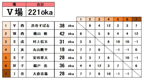f:id:ouka-miraigaku:20180419232711j:plain