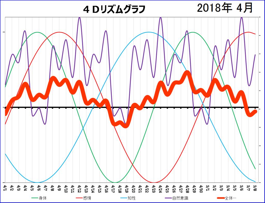f:id:ouka-miraigaku:20180427110805p:plain