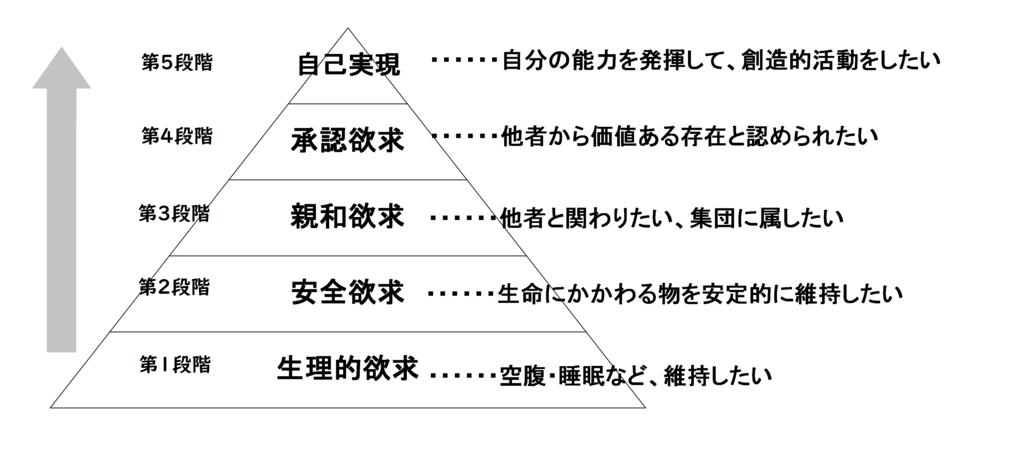 f:id:ouka-miraigaku:20180517144119p:plain