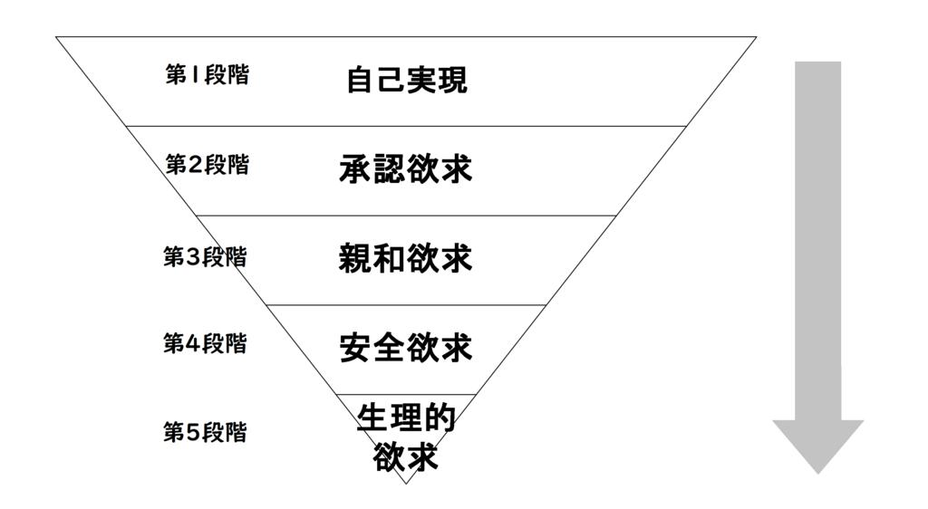 f:id:ouka-miraigaku:20180517144220p:plain
