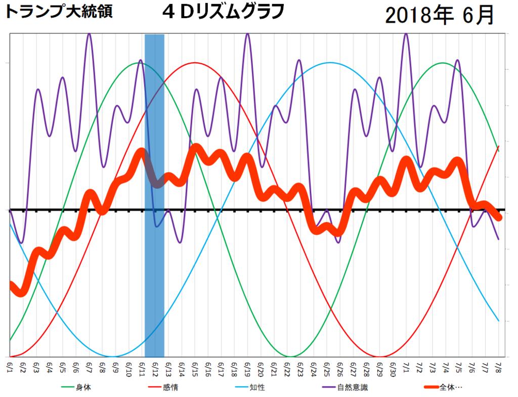 f:id:ouka-miraigaku:20180614141217p:plain