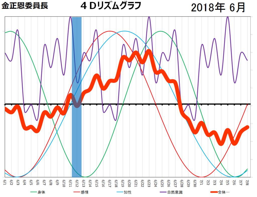 f:id:ouka-miraigaku:20180614141815p:plain