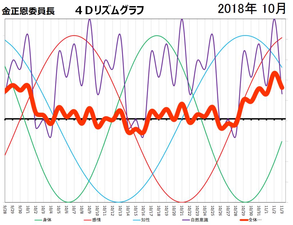 f:id:ouka-miraigaku:20180614143316p:plain